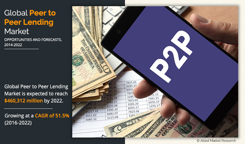 Global P2P Lending Market @ Savings4Freedom