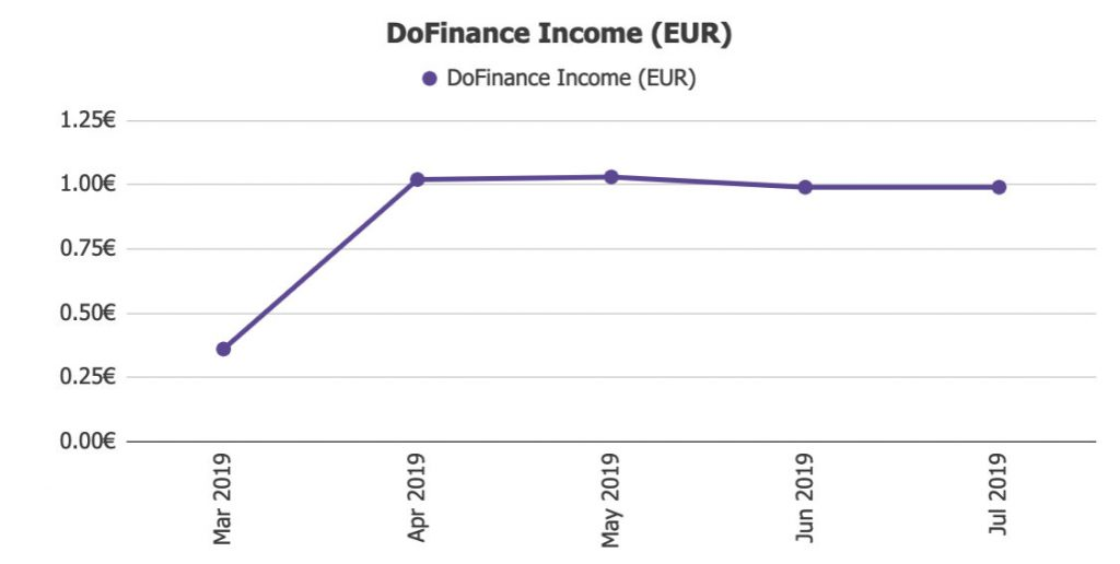DoFinance Income @ Savings4Freedom