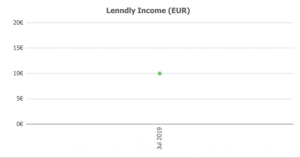 Lenndy Income @ Savings4Freedom
