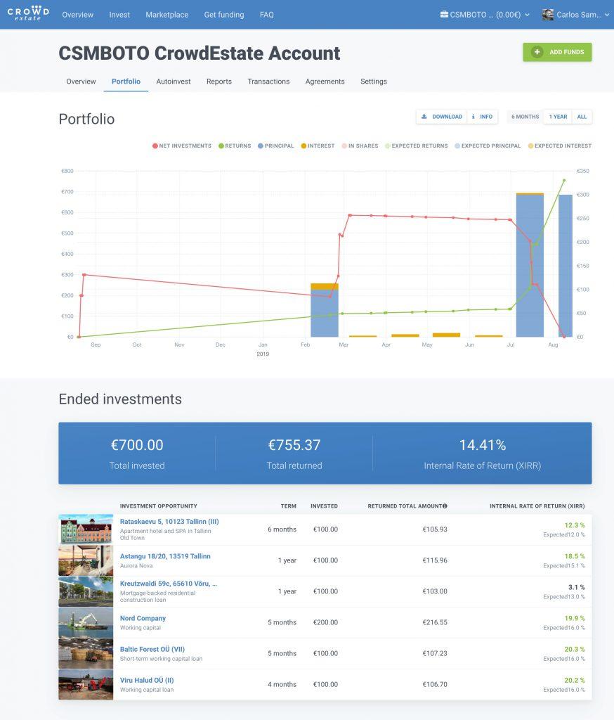 Crowdestate Account @ Savings4Freedom